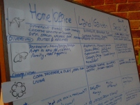 Permaculture Principles excercise